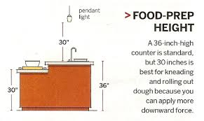 what is the standard height of a kitchen wall cabinet kitchen design guidelines bonito designs
