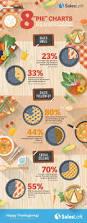 sales thanksgiving day modern sales statistics by the slice infographic salesloft