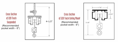 Suspended Curtain Rail Recessed Curtain Track Detail
