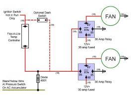 wiring diagram for dual electric fan u2013 readingrat net