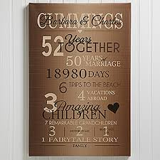 monogrammed anniversary gifts our years together 20x30 personalized canvas print anniversary gifts