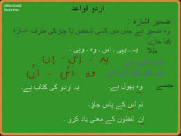 adv urdu grammar isme zameer iqsaam part 6 youtube