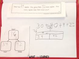 how to teach addition and subtraction word problems problem
