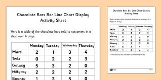 chocolate bars bar line chart worksheets bar chart line