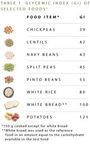 glycemic index chart for varieties of beans gi diet recipes info