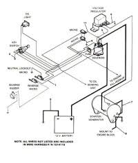 par car wiring diagram for starter generator wiring diagrams