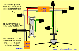 ceiling fan with light and remote wiring ideas afroziaka info