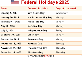 is thanksgiving a federal best 2017