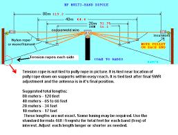 40 meters to feet review hyendfed antenna ham radio blog pd0ac