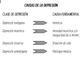 imagenes suicidas y depresivas depresión