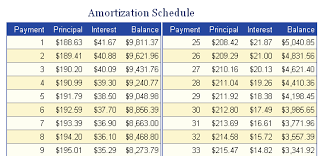 Payment Schedule Excel Template 8 Printable Amortization Schedule Templates Excel Templates