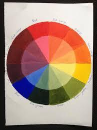 project 1 u2013 understanding colour my ba hons creative arts