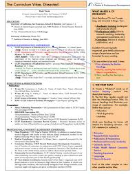 Sample Public Health Resume by 10 Dentist Resume Templates Free Pdf Samples Examples