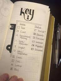 12 layout ideas you u0027ll want to steal for your bullet journal