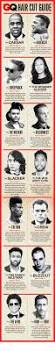 45 best men u0027s hair products styles tips etc images on pinterest