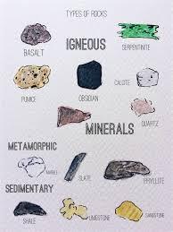 Types Of Rocks Types Of Rocks Pdf Watercolor