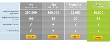 price plan design pricing tables exles and best practices smashing magazine