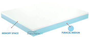 materasso fabbricatore opinioni materasso memory fabricatore memory gel tecnologia ikool
