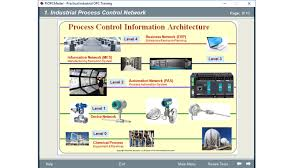 opc for scada and dcs training