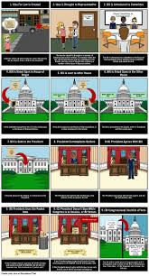 298 best 9th grade government lesson plans images on pinterest