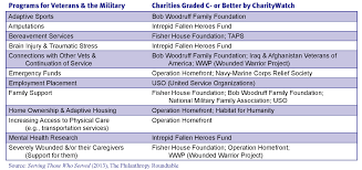 different types of house foundations a donor u0027s guide to serving the needs of veterans and the military
