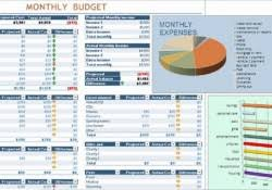 Excel Template For Financial Analysis Financial Expense Budget Plan Template Excel Analysis Template