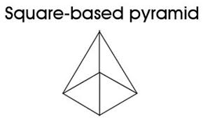 3d shapes for kids square based pyramid kidspot