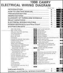 intergeorgia info u2013 thousands of collections about wiring diagrams