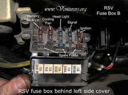 1998 yamaha r1 fuse box 1998 wiring diagrams instruction