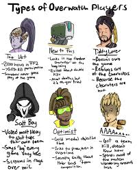 Types Of Memes - overwatch player types overwatch pinterest overwatch