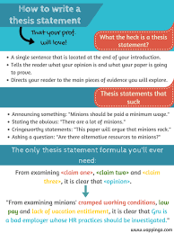 how to write an online resume writting help best ideas about writing help creative writing cover help writing a thesis statement com writing help can come in a lot of forms t