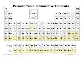 radioactive elements on the periodic table radioactive decay radiation protection us epa