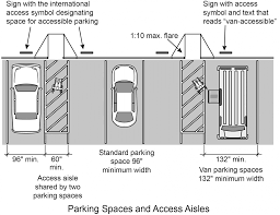 10 things parking lots must do to comply with handicapped parking