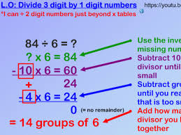 division from inverse to chunking 2 or 3 days worth of lessons