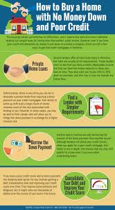 how to buy a home with no money down and poor credit visual ly