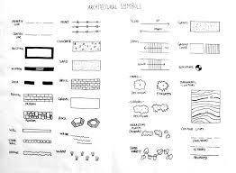 architectural symbols for floor plans architectural symbols floor plan architect symbols drafting symbols