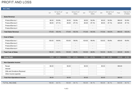 Profit And Loss Spreadsheet Template by Profit And Loss Statement Free Template For Excel