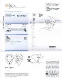 diamond clarity chart and color yellow diamonds diamond earrings pear shape diamonds