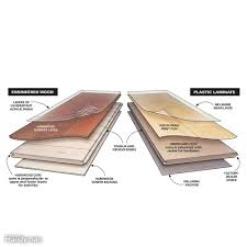 How To Lay Out Laminate Flooring Wood Floor Installation The Family Handyman