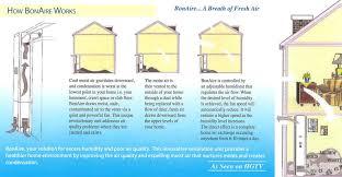 moisture and odor control nespros