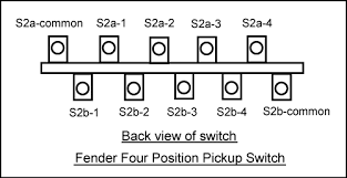wiring two humbuckers with two 4 way switches ultimate guitar