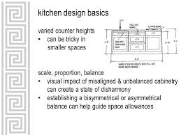 intd 59 kitchen design basics ppt video online download