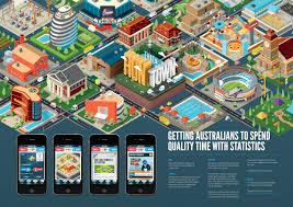 australian bureau australian bureau of statistics run that town digital advert by