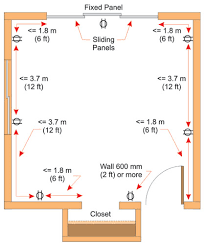 Basements For Dwellings by Dwelling Units U2013 No Big Deal Right The Ashi Reporter