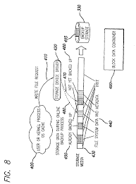 google snapshots patent us7047380 system and method for using file system