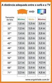 distance tv canapé distancia entre observador e a tv pesquisa ölçüler
