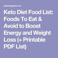 148 best keto recipes images on pinterest recipes diabetic