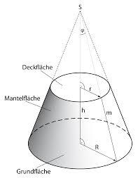 fläche zylinder berechnen kegelstumpf