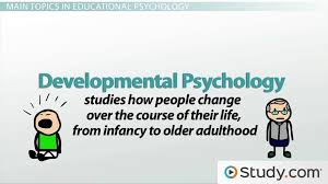 educational psychology applying psychology in the classroom
