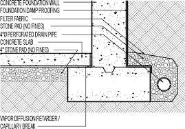 how to install a foundation drain greenbuildingadvisor com